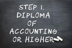 Step 1 Diploma of Accounting